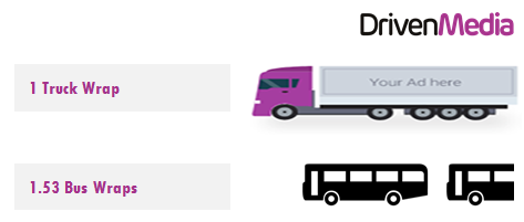 Truck Vs Bus Advertising - Size comparision